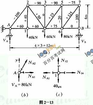 二級結構工程師真題圖片大全下載; 初中力學知識網絡圖數學初中知識圖片