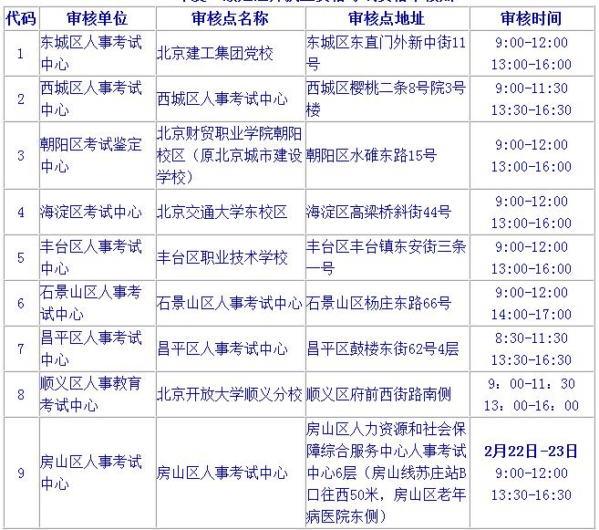 2017年北京二级建造师考试报名时间